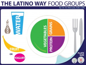 The Latino Food Group