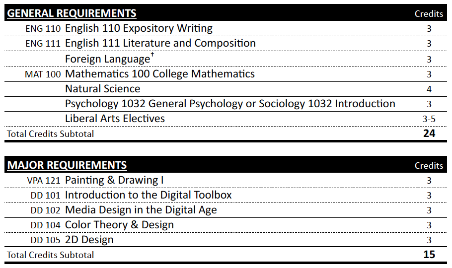 eng 111 expository writing Applied engineering & technologies eng 111 expository writing civ 111 solis and foundations.