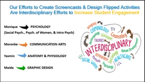 Did We Flip Out? Assessing The Impact of Flipped Activities and Instructional Podcasts at BCC