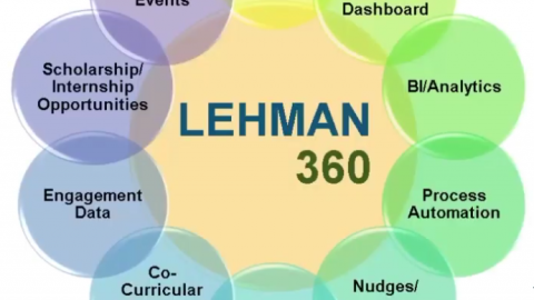 Lehman 360: Student Relationship Management Hub