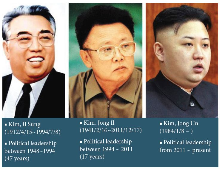 Research: If You Do Not Want Them To Know, Do Not Teach Them Statistics? (Story Of North Korean Mathematics)
